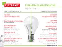 Светодиодная лампа EUROLAMP G50 Шар белый 5W E27 4100K